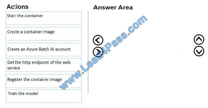 lead4pass ai-100 exam question q12
