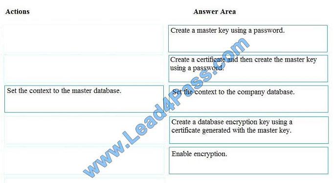lead4pass dp-200 exam question q9-1