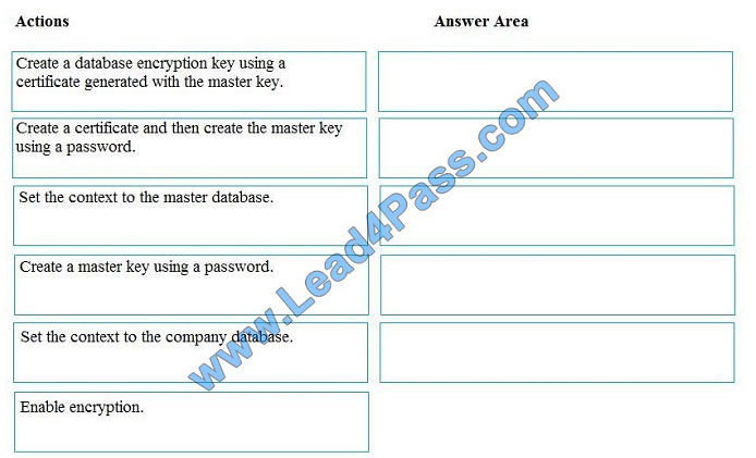 lead4pass dp-200 exam question q9