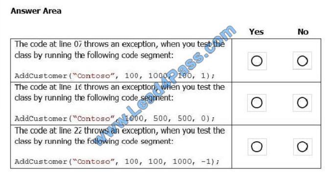 lead4pass 70-486 exam question q4-1