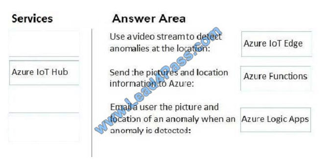 lead4pass ai-100 exam question q12-1