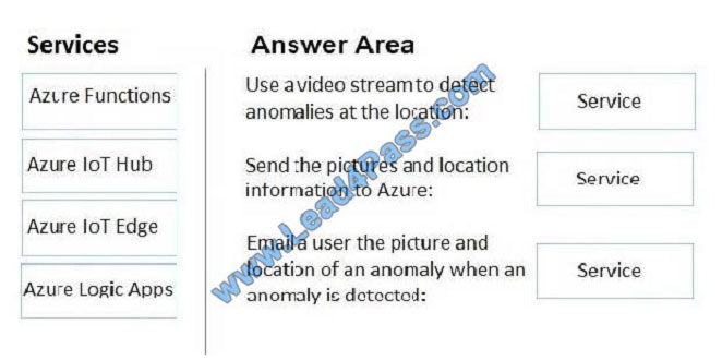 lead4pass ai-100 exam question q12